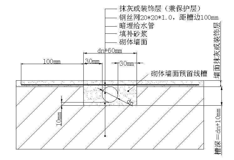 砌筑工程如何精细化施工?高精砌块工艺示例_12