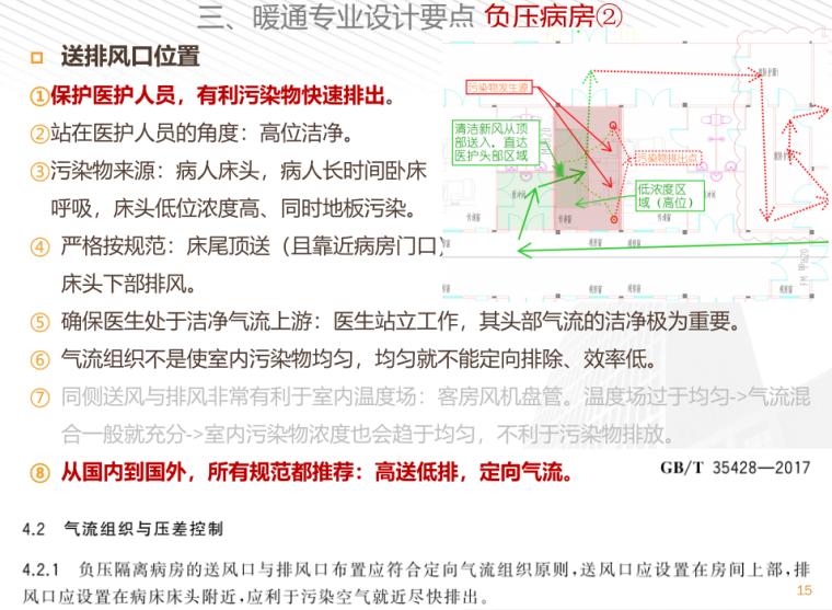 湖北火神山医院暖通设计与总结(PDF+64P)_3
