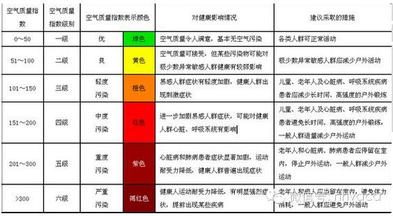 住宅新风系统设计、选型、预算、安装和使用_1