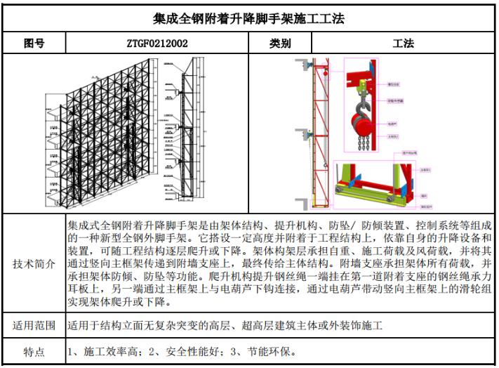 [沈阳]高层住宅项目技术策划(103页)_3