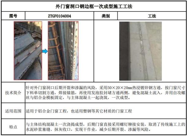 [沈阳]高层住宅项目技术策划(103页)_7