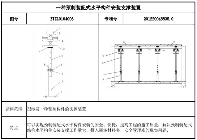 [沈阳]高层住宅项目技术策划(103页)_10