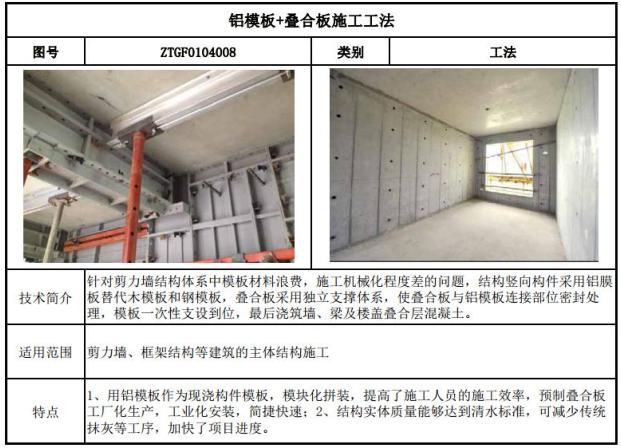 [沈阳]高层住宅项目技术策划(103页)_8