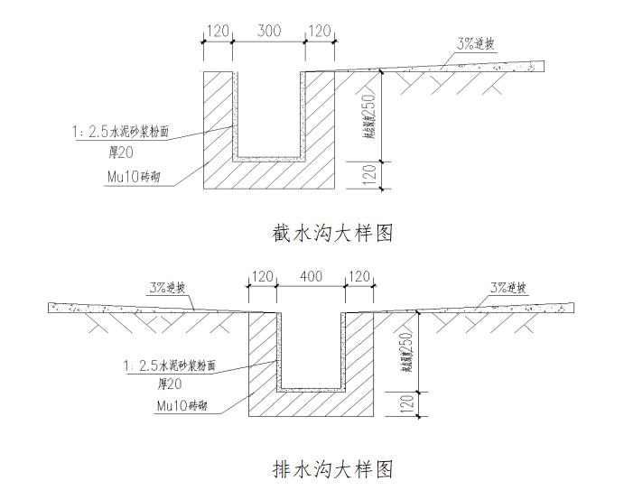 [国企]广场改造基坑开挖与支护方案2020_5