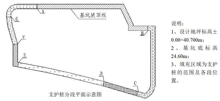 [国企]广场改造基坑开挖与支护方案2020_3