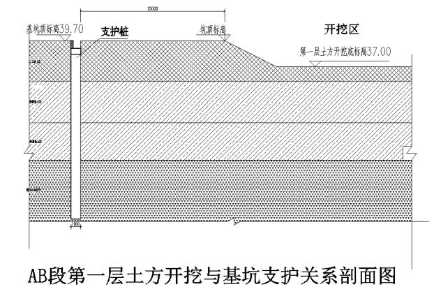 [国企]广场改造基坑开挖与支护方案2020_6