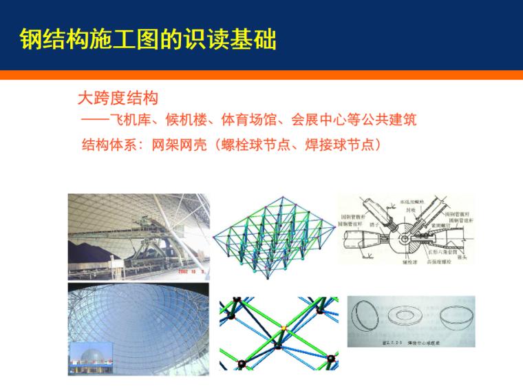 钢结构施工图识读基础PPT_3