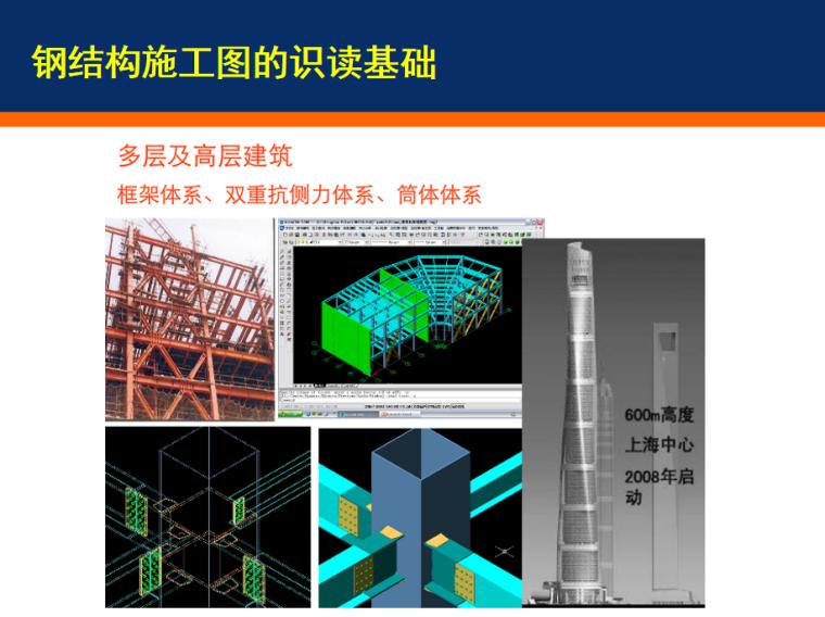 钢结构施工图识读基础PPT_4