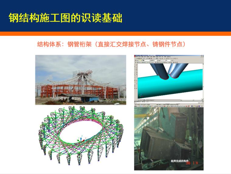 钢结构施工图识读基础PPT_5