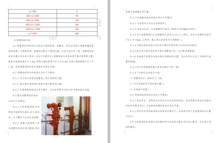 消防工程专业施工方案(4大系统)_2