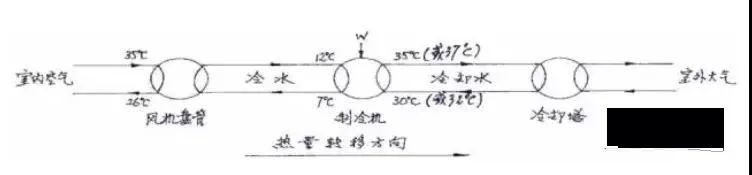 风管风量计算方法与设计步骤_2