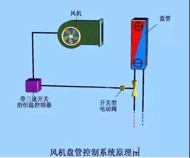 风管风量计算方法与设计步骤_4
