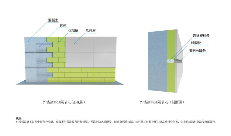 [国企]4个技术质量工艺标准化三维图集2021-[国企]建筑技术质量工艺标准化三维图集2021_5