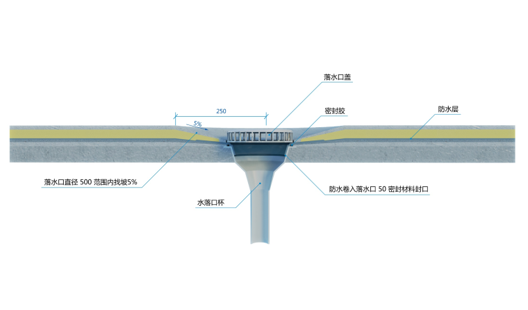 [国企]4个技术质量工艺标准化三维图集2021-[国企]建筑技术质量工艺标准化三维图集2021_6