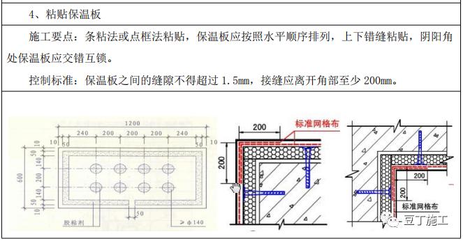 外墙保温工程施工工艺手册,这五类都教给你_4