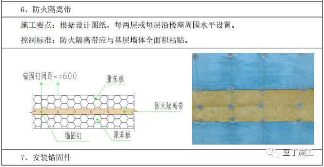 外墙保温工程施工工艺手册,这五类都教给你_6