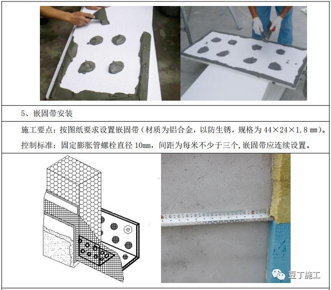 外墙保温工程施工工艺手册,这五类都教给你_5