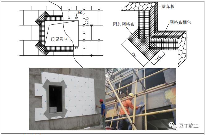 外墙保温工程施工工艺手册,这五类都教给你_9