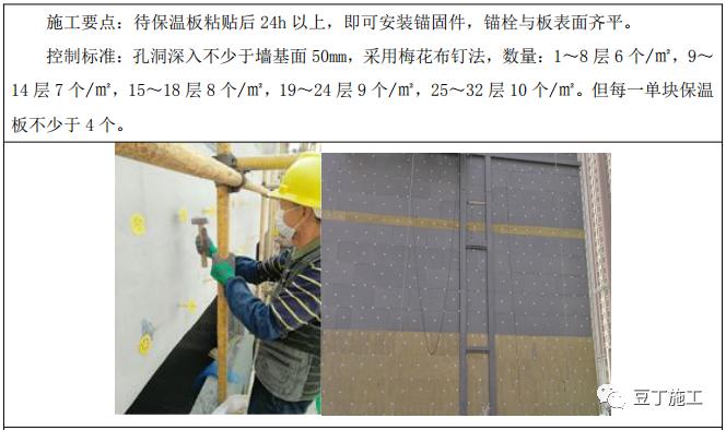 外墙保温工程施工工艺手册,这五类都教给你_7