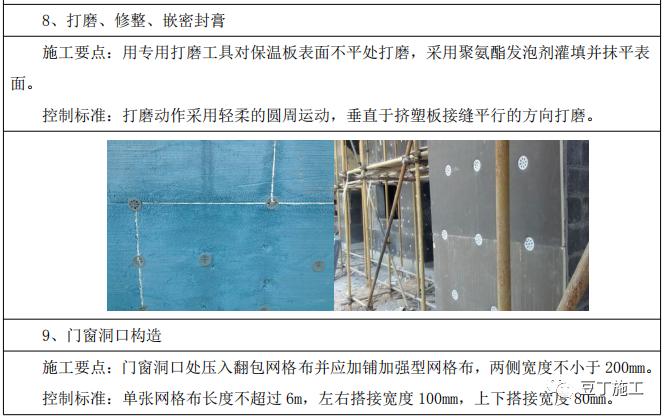 外墙保温工程施工工艺手册,这五类都教给你_8