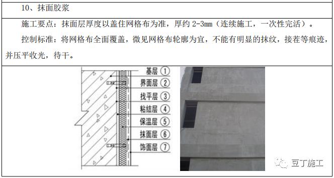 外墙保温工程施工工艺手册,这五类都教给你_10