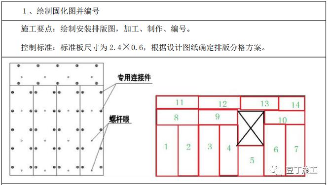 外墙保温工程施工工艺手册,这五类都教给你_15