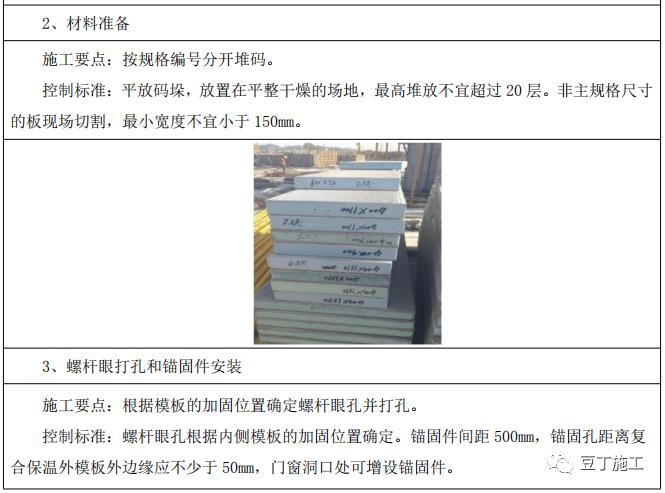 外墙保温工程施工工艺手册,这五类都教给你_16