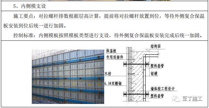 外墙保温工程施工工艺手册,这五类都教给你_18