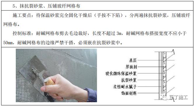 外墙保温工程施工工艺手册,这五类都教给你_28