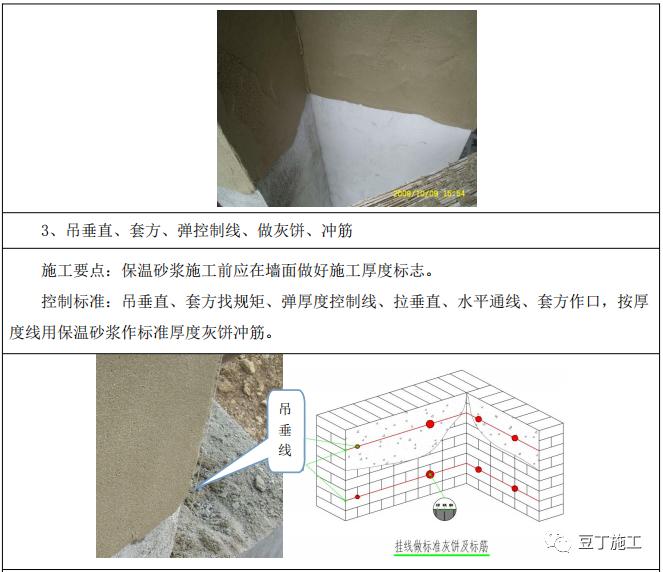 外墙保温工程施工工艺手册,这五类都教给你_26