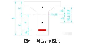 矮T梁桥标准化设计及常见问题,很有帮助_16
