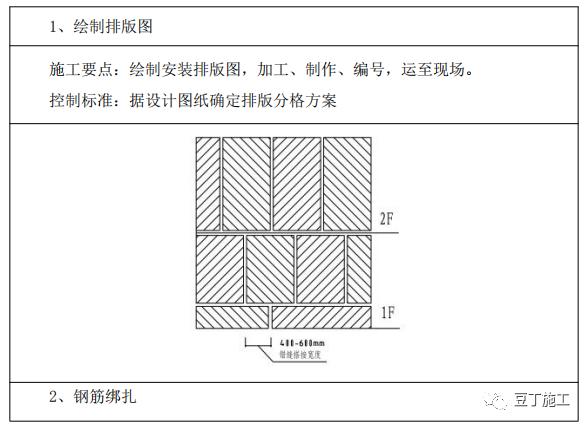 外墙保温工程施工工艺手册,这五类都教给你_31