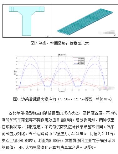 矮T梁桥标准化设计及常见问题,很有帮助_20