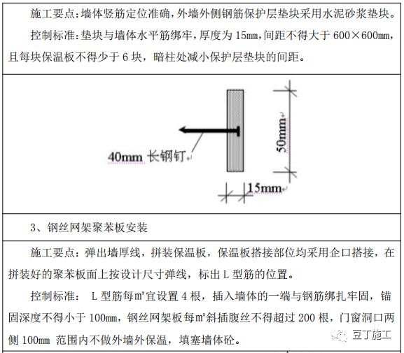 外墙保温工程施工工艺手册,这五类都教给你_32