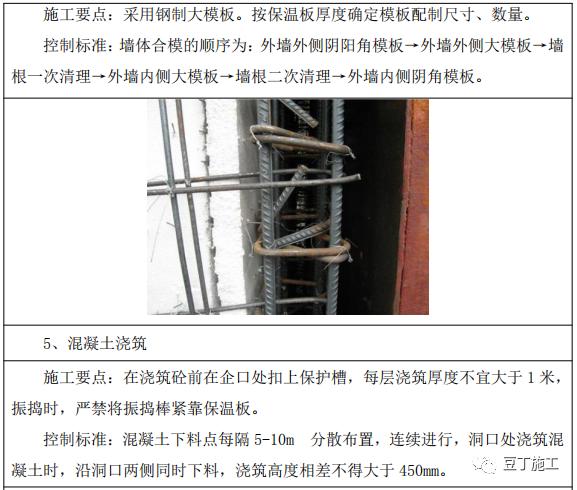 外墙保温工程施工工艺手册,这五类都教给你_34