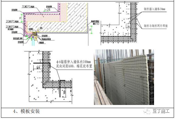 外墙保温工程施工工艺手册,这五类都教给你_33