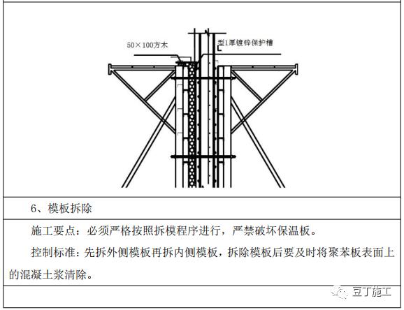 外墙保温工程施工工艺手册,这五类都教给你_35