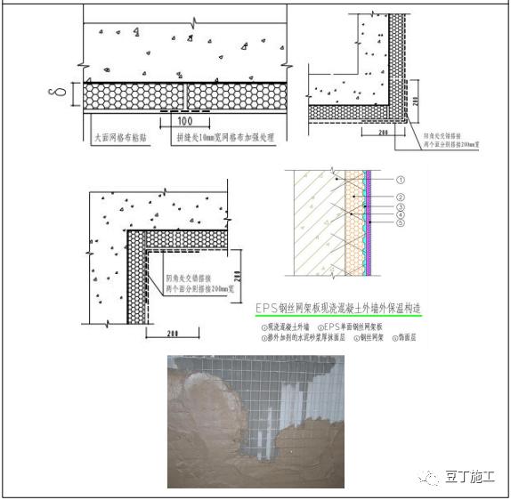 外墙保温工程施工工艺手册,这五类都教给你_37