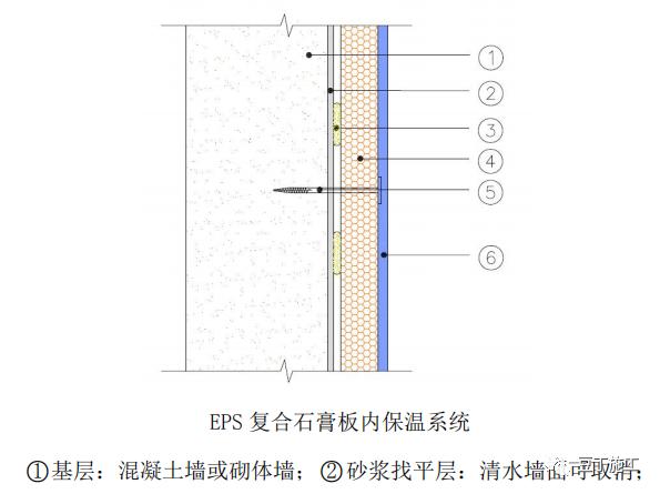 外墙保温工程施工工艺手册,这五类都教给你_41
