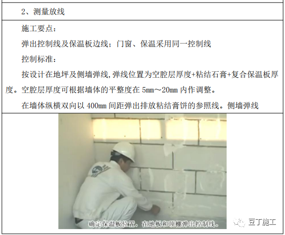 外墙保温工程施工工艺手册,这五类都教给你_45