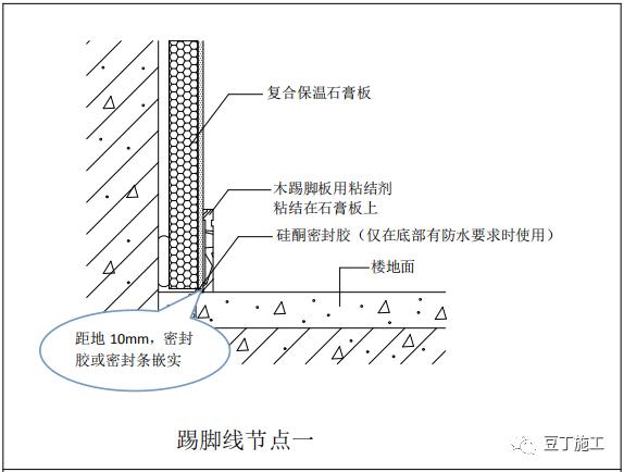 外墙保温工程施工工艺手册,这五类都教给你_55