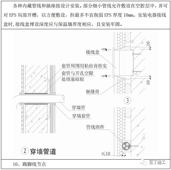 外墙保温工程施工工艺手册,这五类都教给你_54
