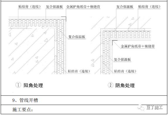 外墙保温工程施工工艺手册,这五类都教给你_53
