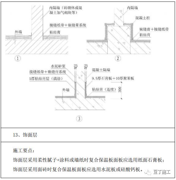 外墙保温工程施工工艺手册,这五类都教给你_57