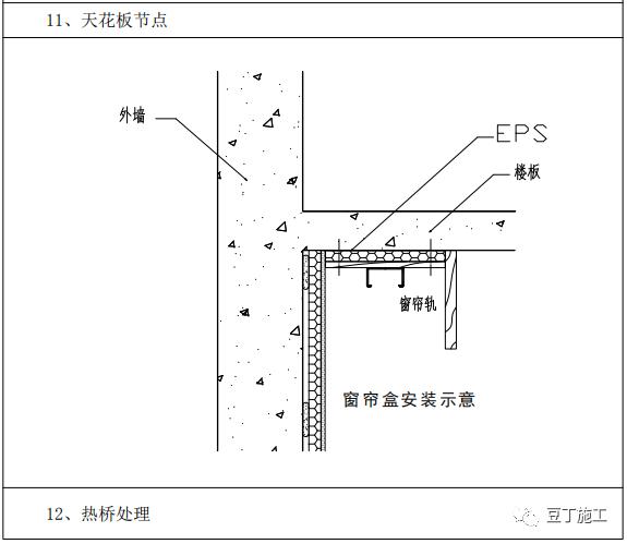 外墙保温工程施工工艺手册,这五类都教给你_56