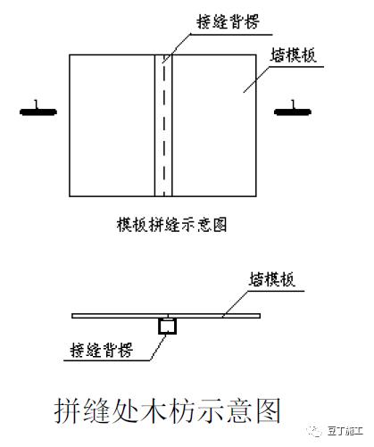 [国企]4个技术质量工艺标准化三维图集2021_51