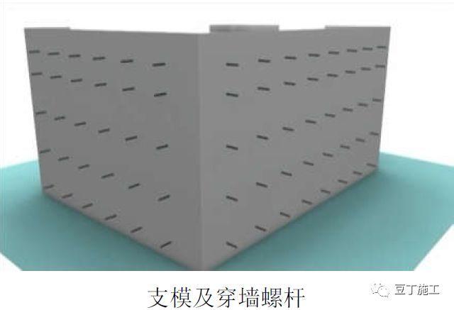 [国企]4个技术质量工艺标准化三维图集2021_52