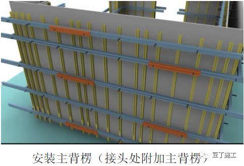 [国企]4个技术质量工艺标准化三维图集2021_54