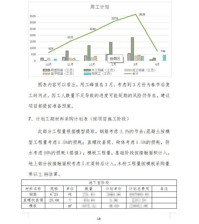 巨匠建设集团研究中心大楼BIM应用介绍_46