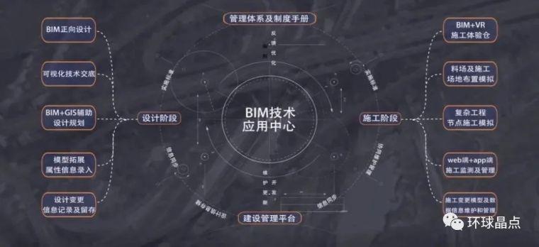 BIM在兰州新区G341立交工程项目中的应用_9